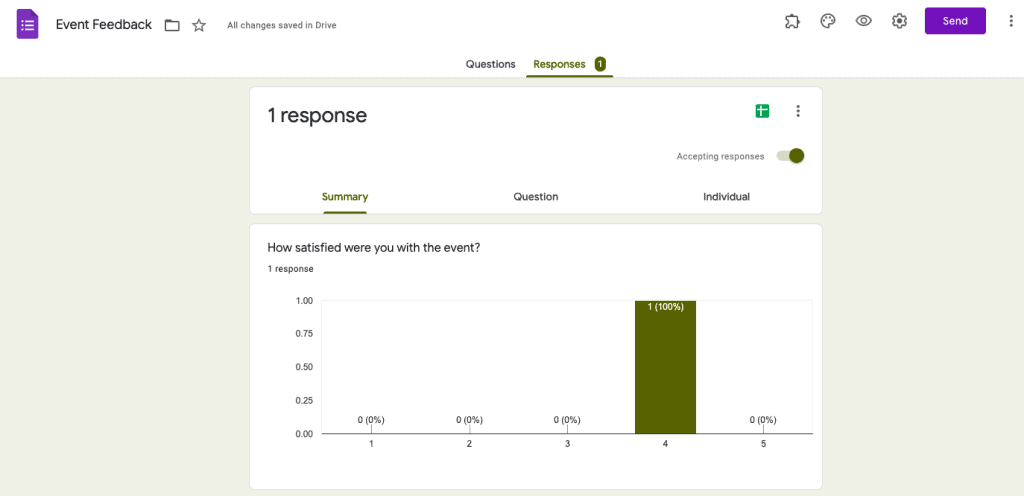 Manage Response on Google Forms