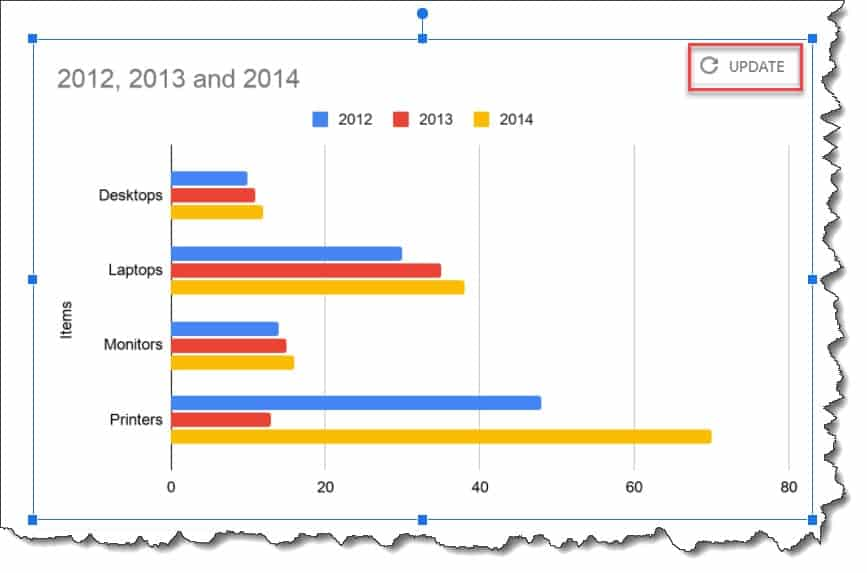 How To Create A Scatter Graph On Google Docs