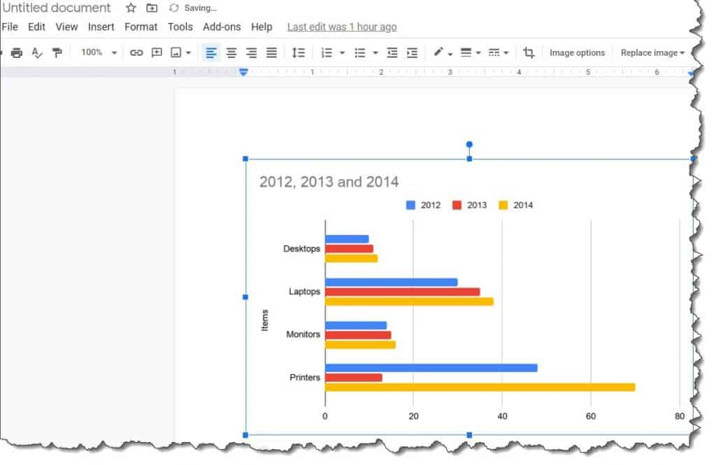 How To build A Bar Graph On Google Docs