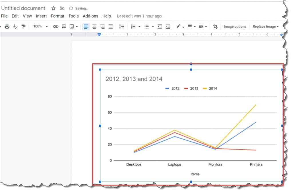 How To build A Line Graph On Google Docs