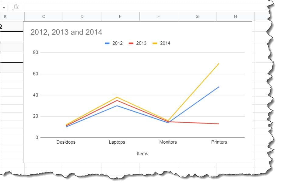 How To build A Line Graph On Google Sheets