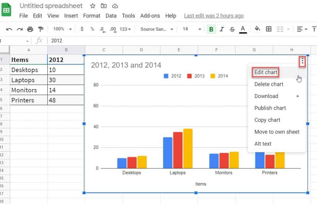 How to Build Graph on Google Docs