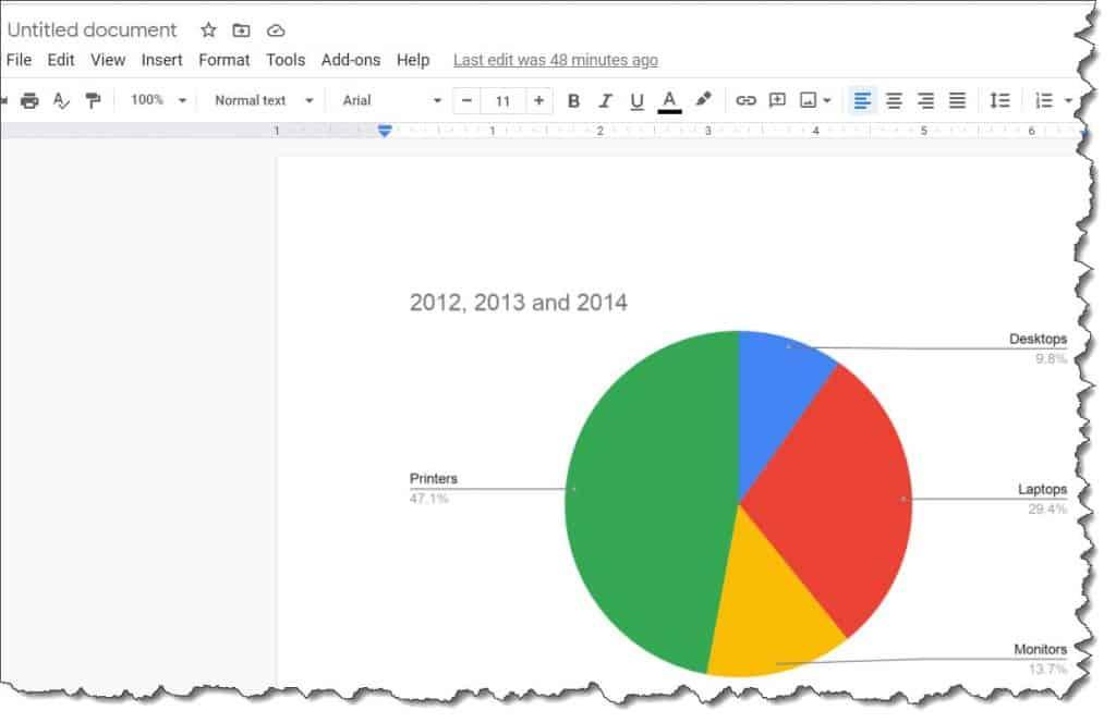 How to create chart Google Docs