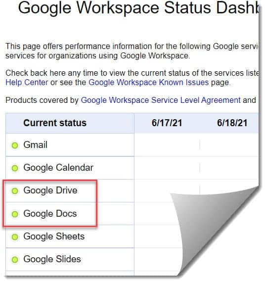 How To Recover Unsaved Google Docs